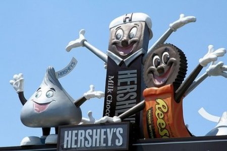 Hersheypark and Chocolate World